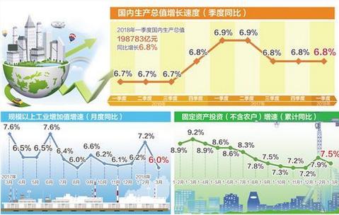 经济高质量发展的有利条件继续增多